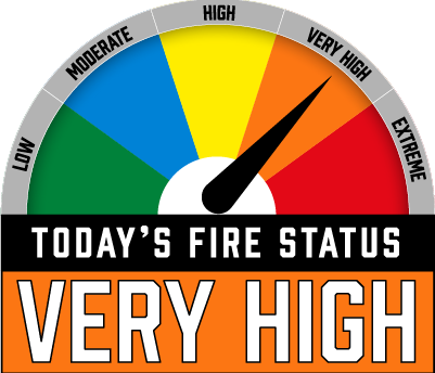 Fire Status - Very High